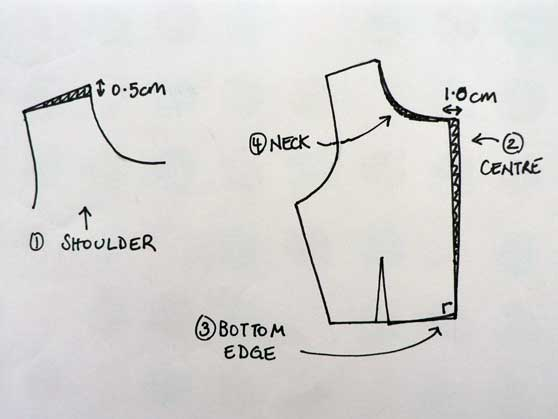 Drawing of alterations to make to bodice toile after fitting
