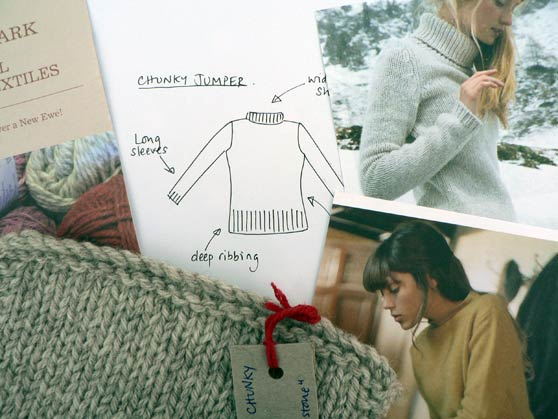 inspiration, sketch and yarn sample for jumper design